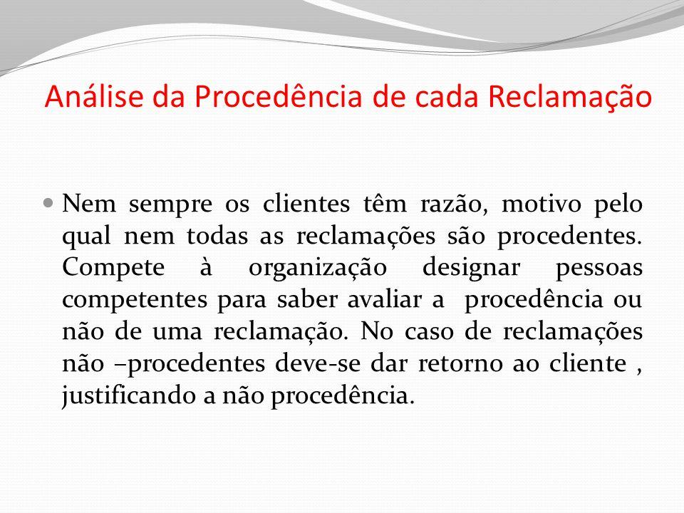 Análise da Procedência de cada Reclamação