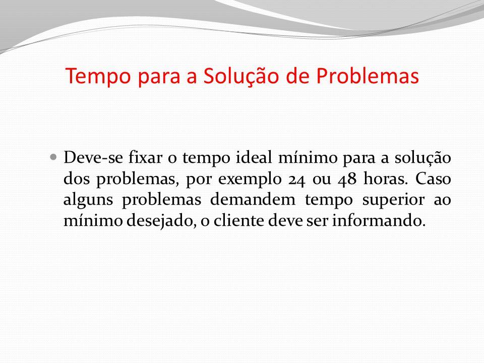 Tempo para a Solução de Problemas