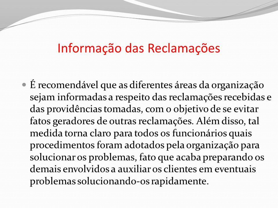 Informação das Reclamações