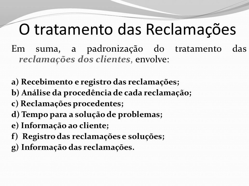 O tratamento das Reclamações