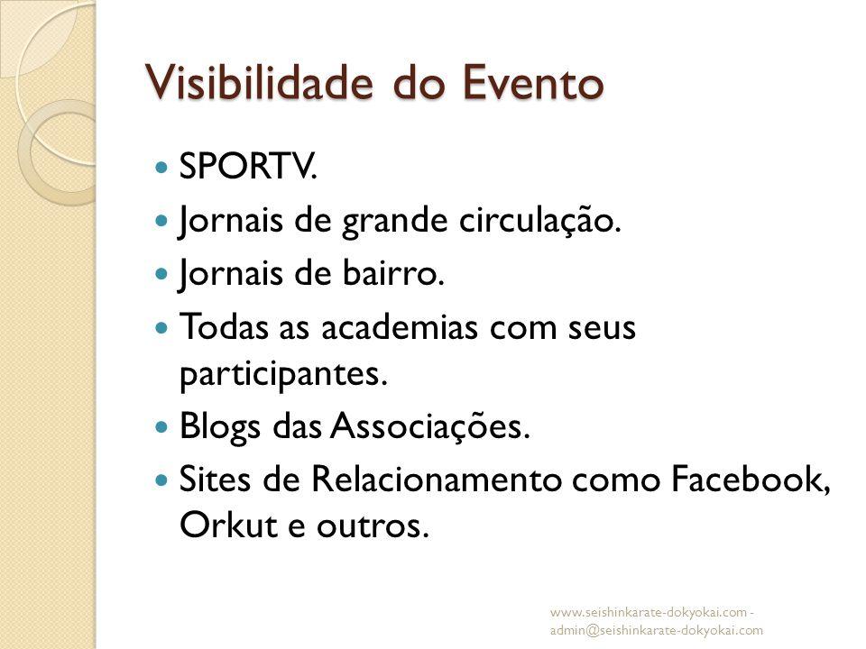 Visibilidade do Evento