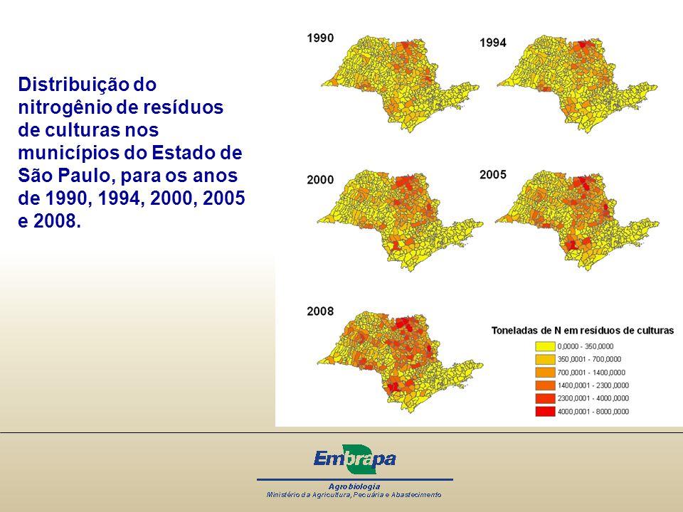 Distribuição do nitrogênio de resíduos de culturas nos municípios do Estado de São Paulo, para os anos de 1990, 1994, 2000, 2005 e 2008.