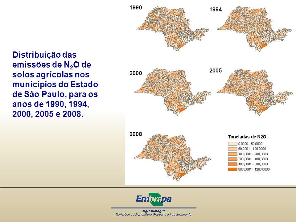 Distribuição das emissões de N2O de solos agrícolas nos municípios do Estado de São Paulo, para os anos de 1990, 1994, 2000, 2005 e 2008.