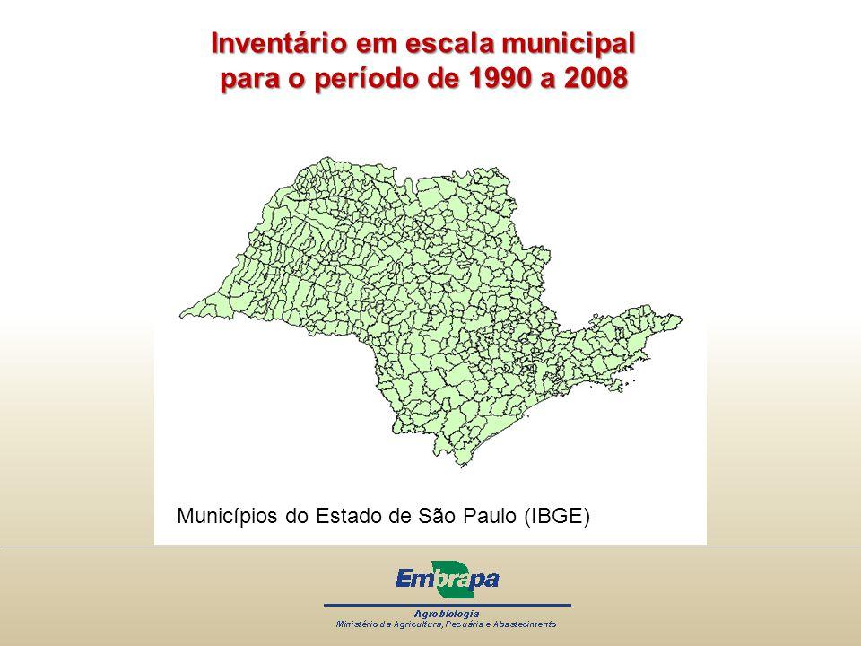 Inventário em escala municipal