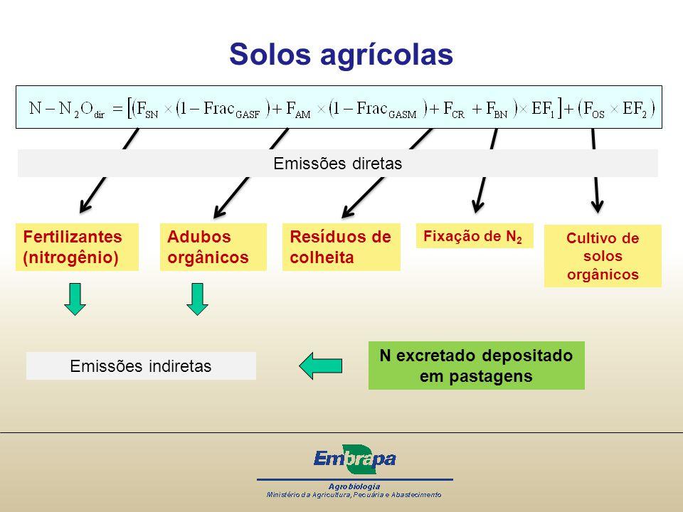 Cultivo de solos orgânicos N excretado depositado em pastagens