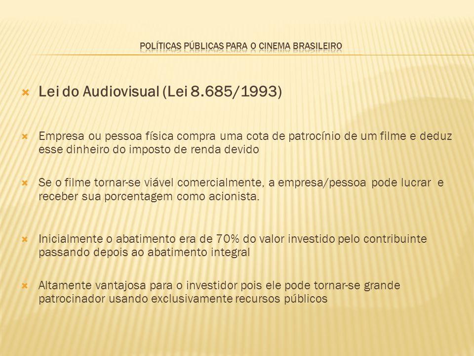 Políticas públicas para o cinema brasileiro