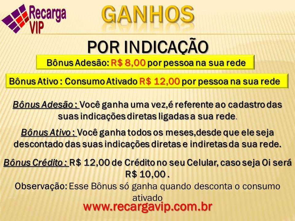 GANHOS POR INDICAÇÃO www.recargavip.com.br