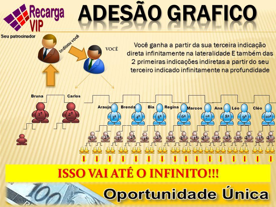 Adesão GRAFICO ISSO VAI ATÉ O INFINITO!!!