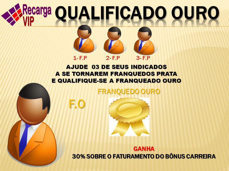 QUALIFICADO OURO F.O FRANQUEDO OURO GANHA
