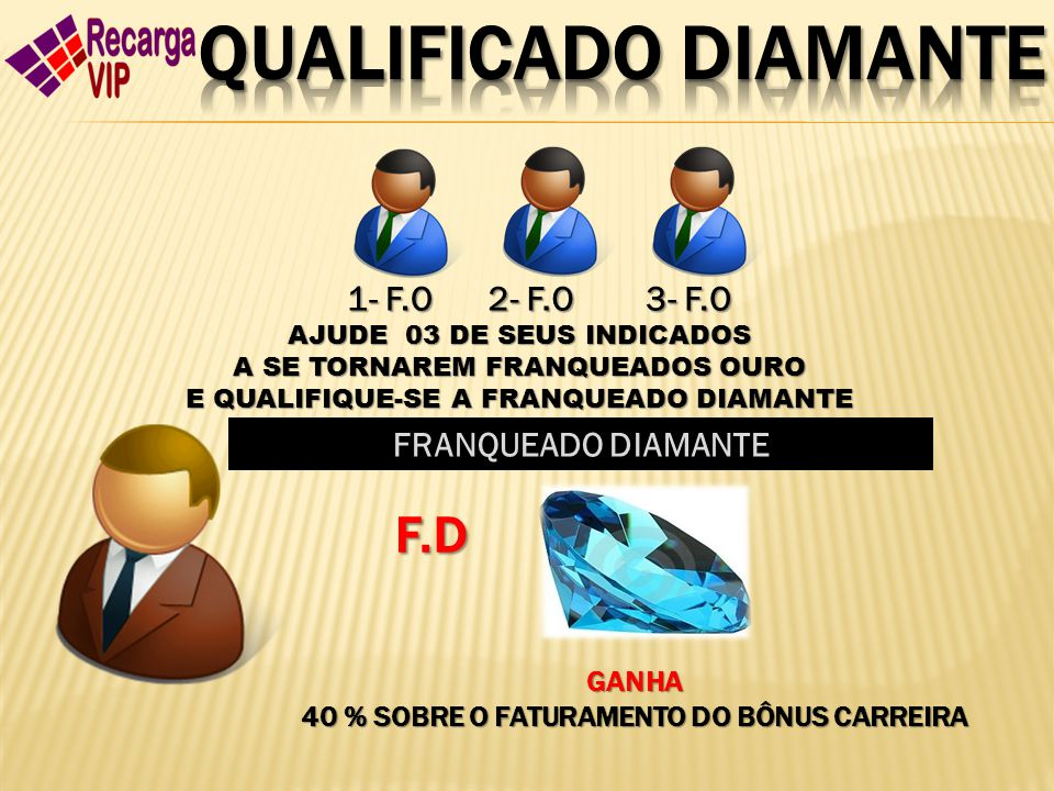 QUALIFICADO DIAMANTE F.D 1- F.O 2- F.O 3- F.O FRANQUEADO DIAMANTE