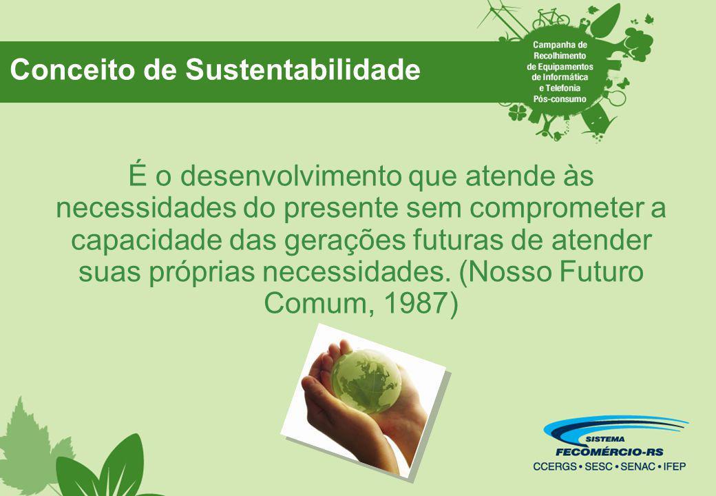 Conceito Conceito de Sustentabilidade.