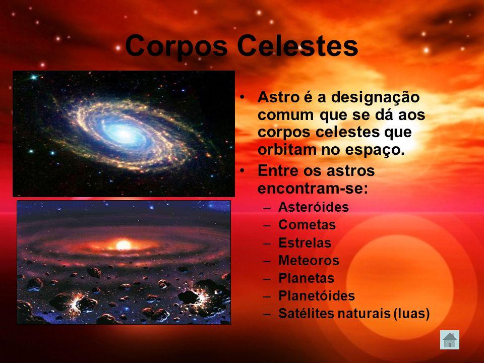 Corpos Celestes Astro é a designação comum que se dá aos corpos celestes que orbitam no espaço. Entre os astros encontram-se:
