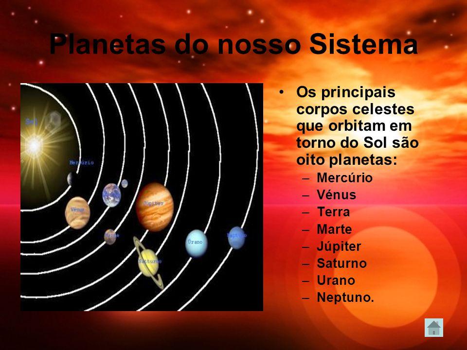 Planetas do nosso Sistema