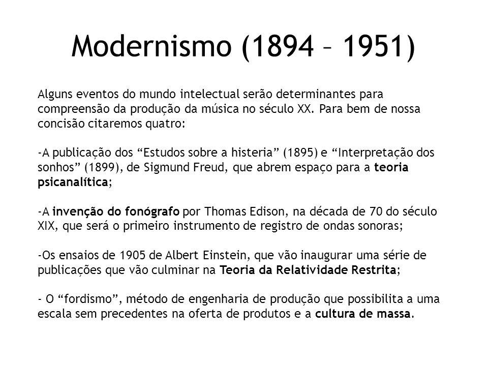 Modernismo (1894 – 1951)