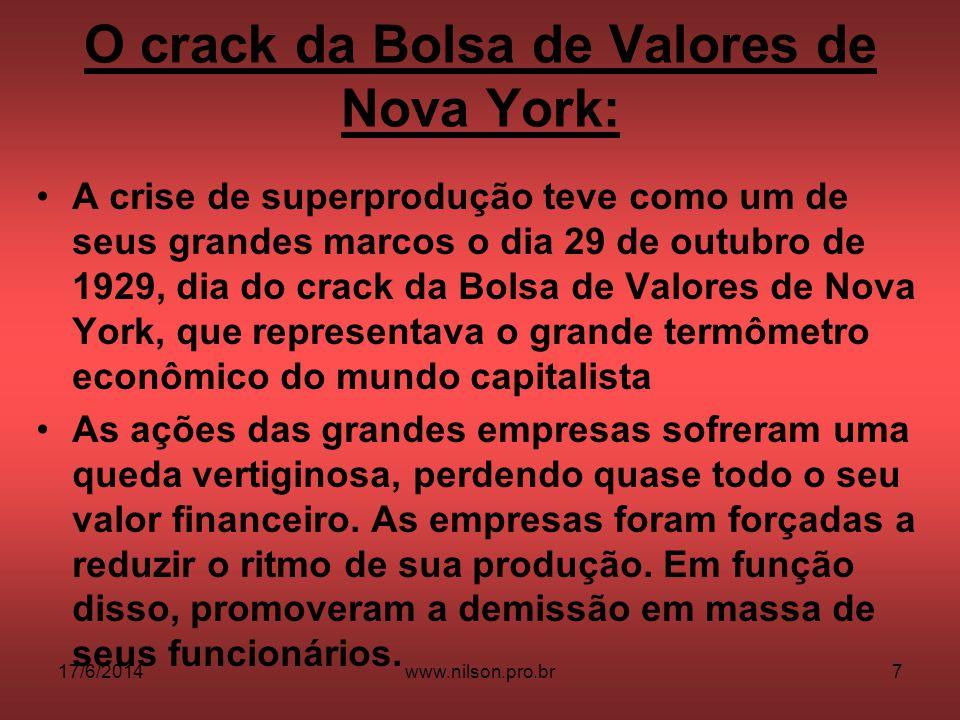 O crack da Bolsa de Valores de Nova York: