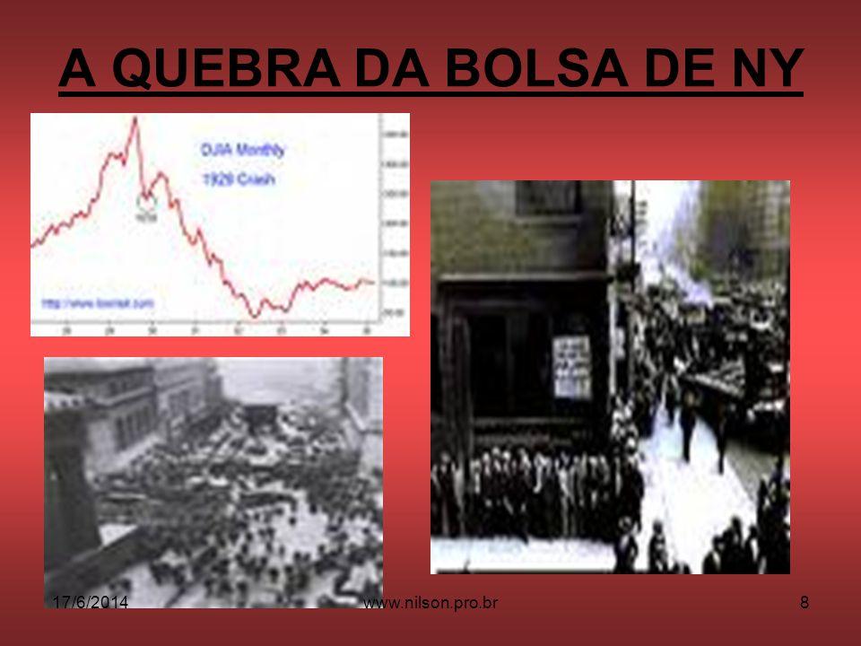 A QUEBRA DA BOLSA DE NY 02/04/2017 www.nilson.pro.br