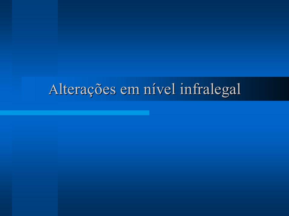 Alterações em nível infralegal