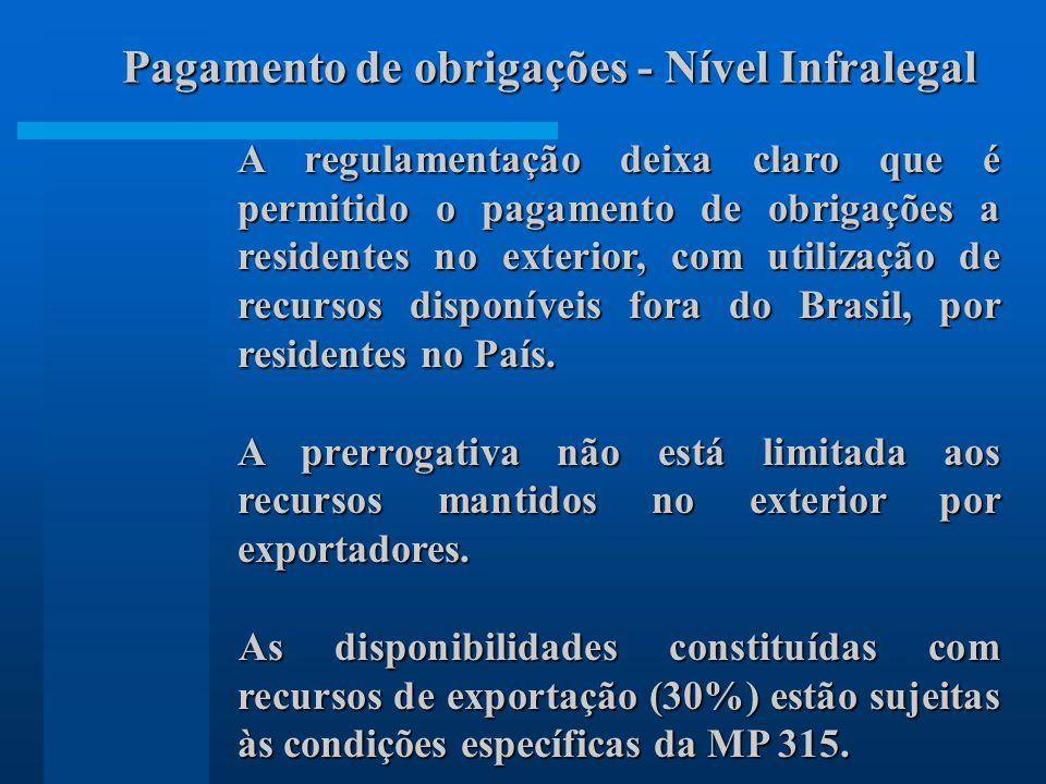 Pagamento de obrigações - Nível Infralegal