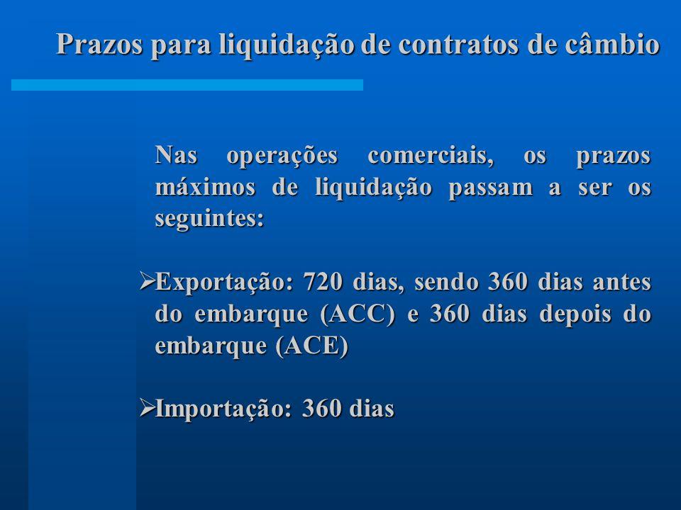 Prazos para liquidação de contratos de câmbio
