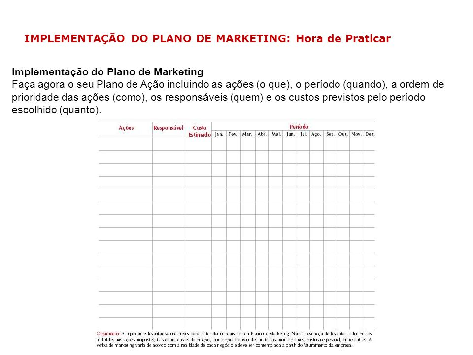 IMPLEMENTAÇÃO DO PLANO DE MARKETING: Hora de Praticar