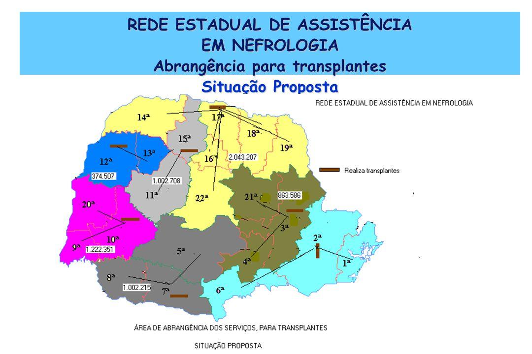 REDE ESTADUAL DE ASSISTÊNCIA EM NEFROLOGIA Abrangência para transplantes Situação Proposta