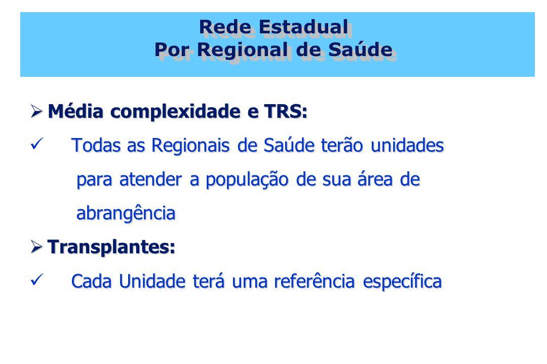 Rede Estadual Por Regional de Saúde