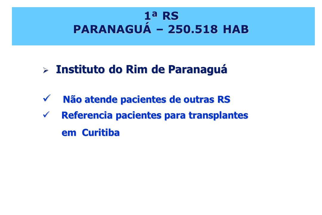 Instituto do Rim de Paranaguá Não atende pacientes de outras RS