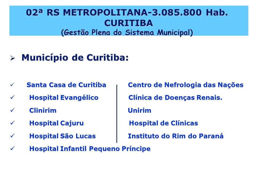 Município de Curitiba: