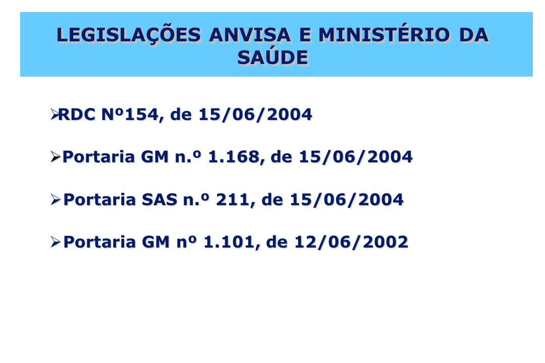 LEGISLAÇÕES ANVISA E MINISTÉRIO DA SAÚDE