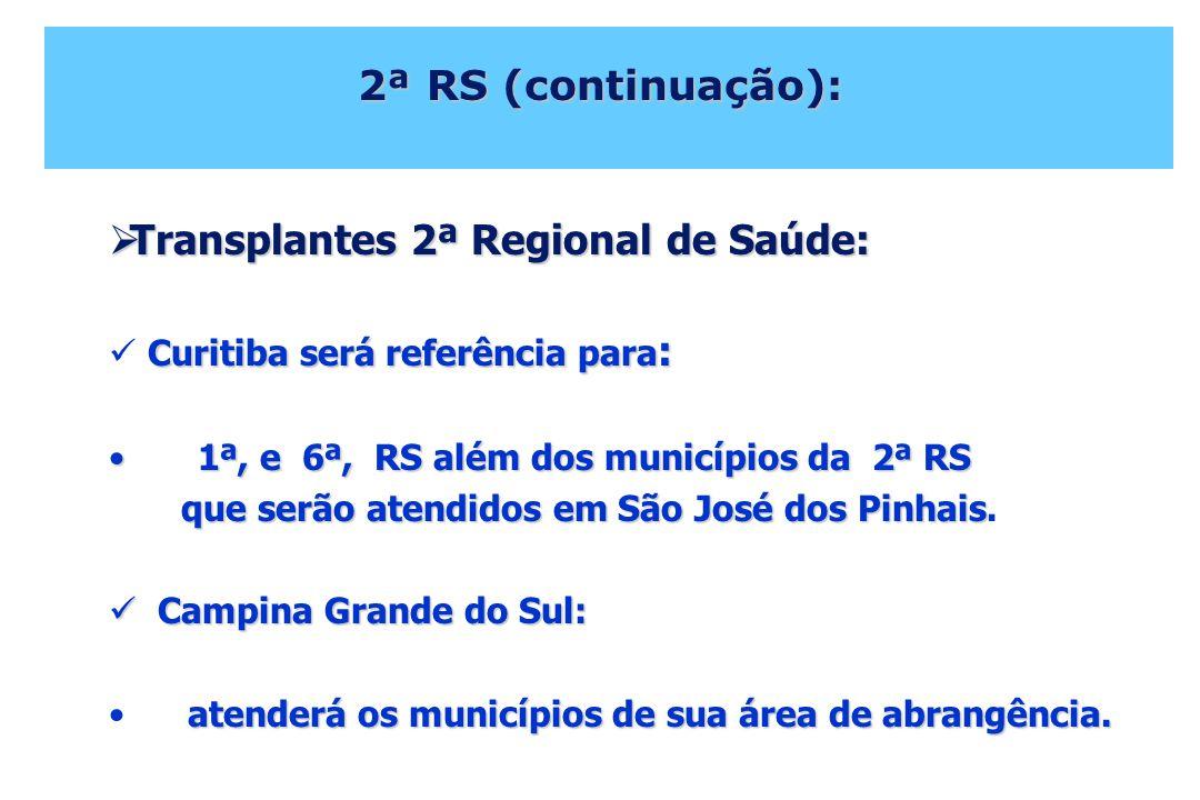 Transplantes 2ª Regional de Saúde: