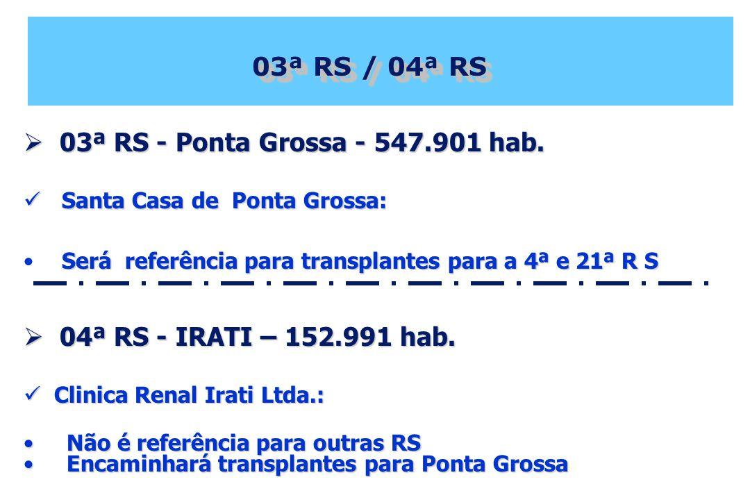 03ª RS / 04ª RS 03ª RS - Ponta Grossa - 547.901 hab.