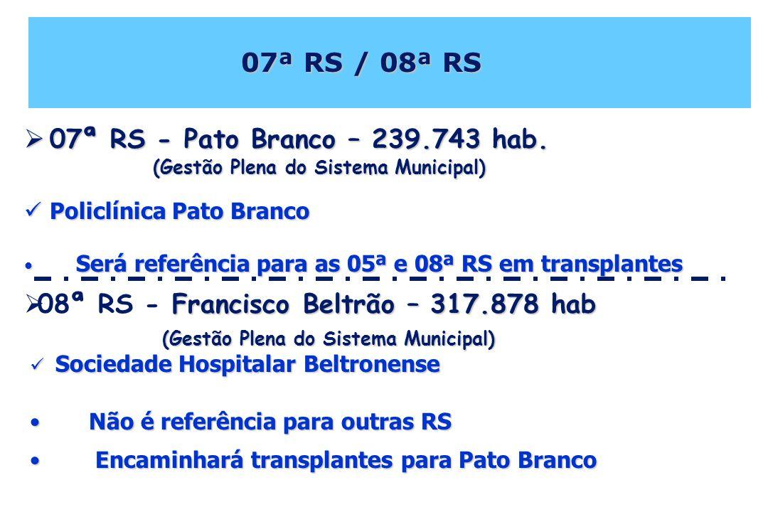 07ª RS / 08ª RS 07ª RS - Pato Branco – 239.743 hab. (Gestão Plena do Sistema Municipal) Policlínica Pato Branco.