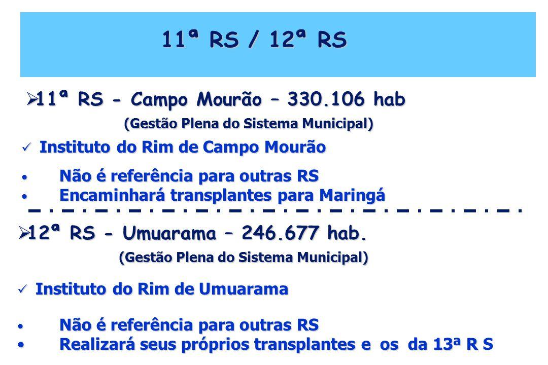 11ª RS / 12ª RS 11ª RS - Campo Mourão – 330.106 hab (Gestão Plena do Sistema Municipal)