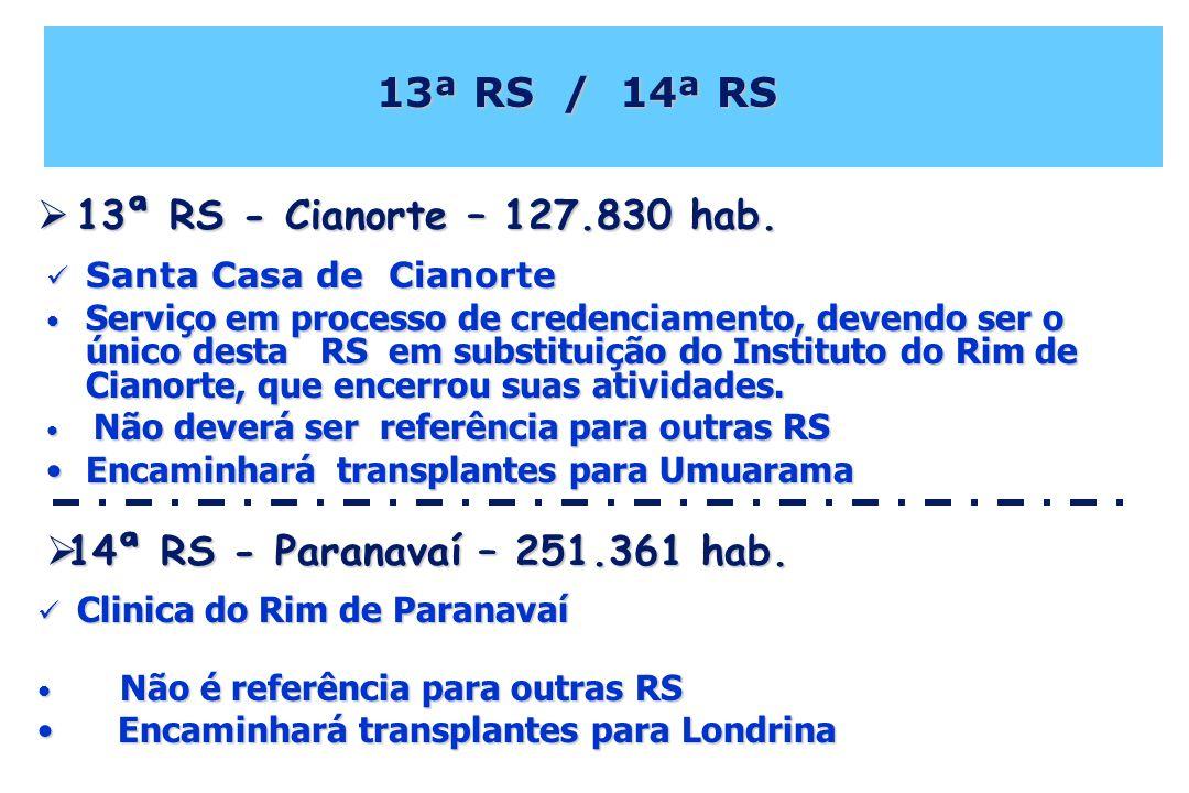 13ª RS / 14ª RS 13ª RS - Cianorte – 127.830 hab.