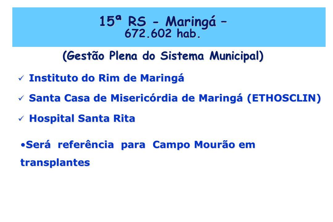 15ª RS - Maringá – 672.602 hab. (Gestão Plena do Sistema Municipal)