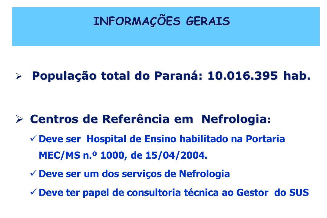 Centros de Referência em Nefrologia: