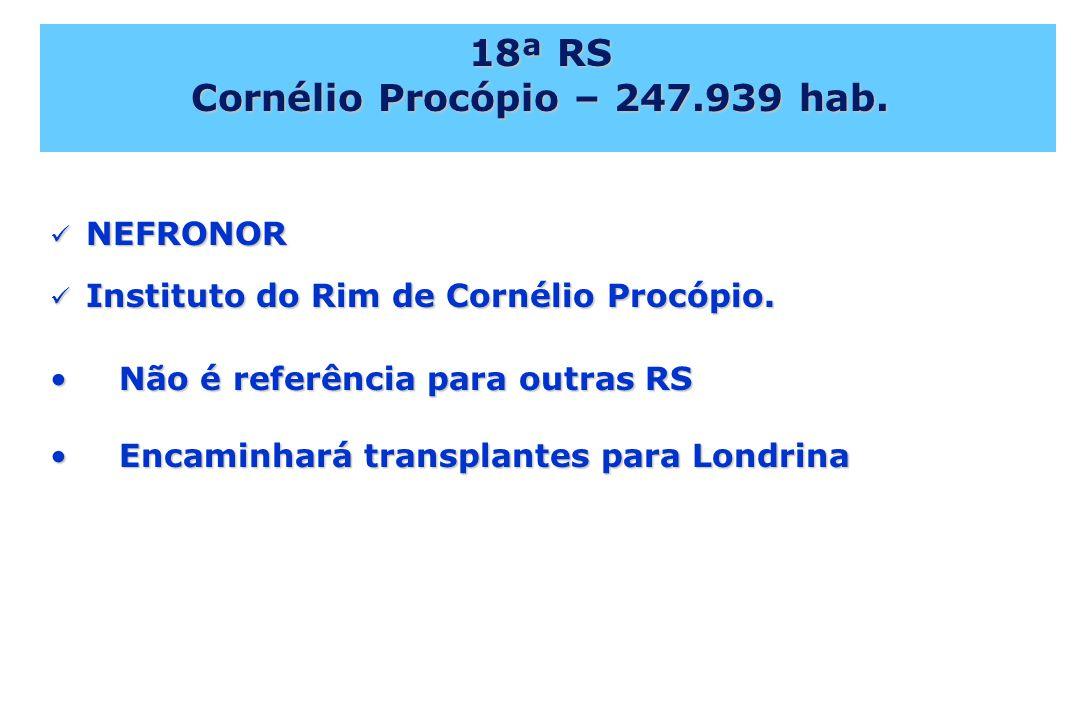 18ª RS Cornélio Procópio – 247.939 hab.