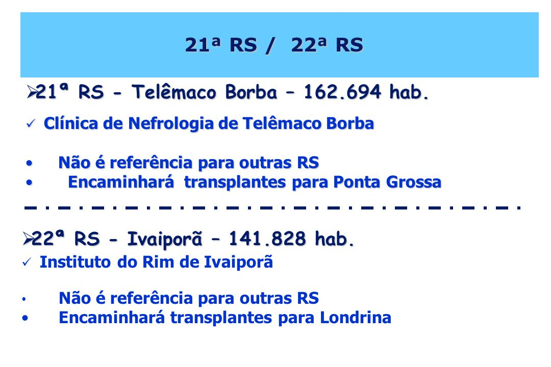 21ª RS - Telêmaco Borba – 162.694 hab.