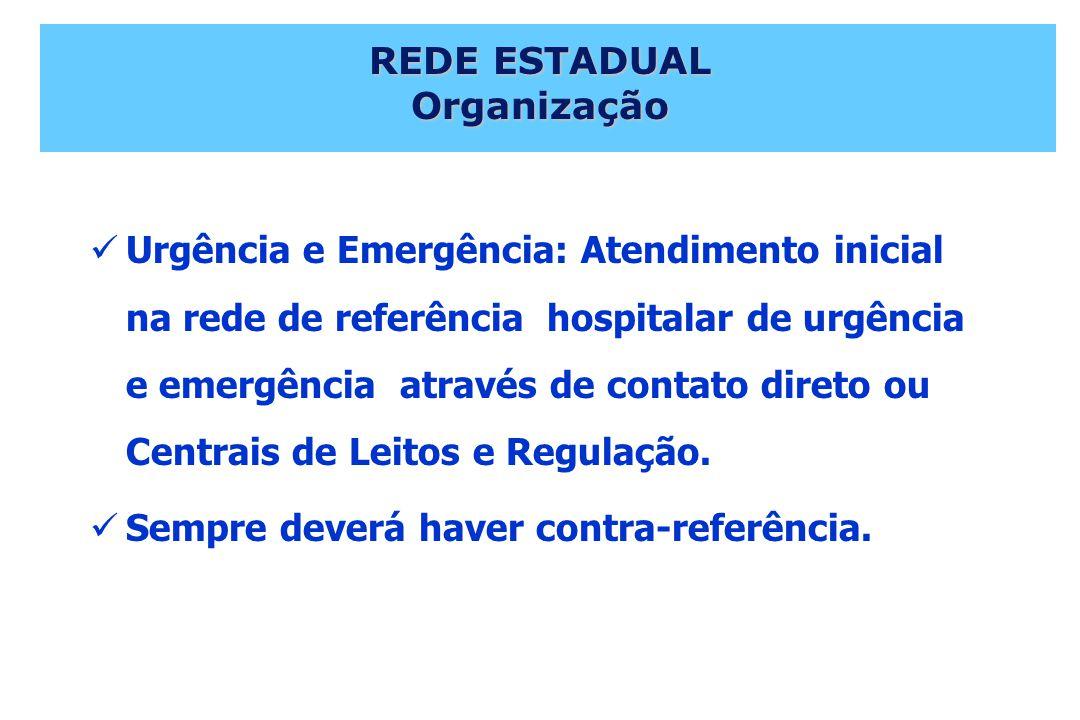 REDE ESTADUAL Organização