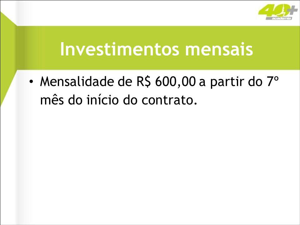 Investimentos mensais