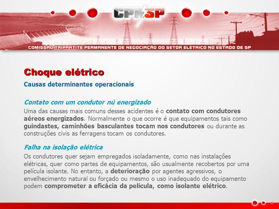 Choque elétrico Causas determinantes operacionais