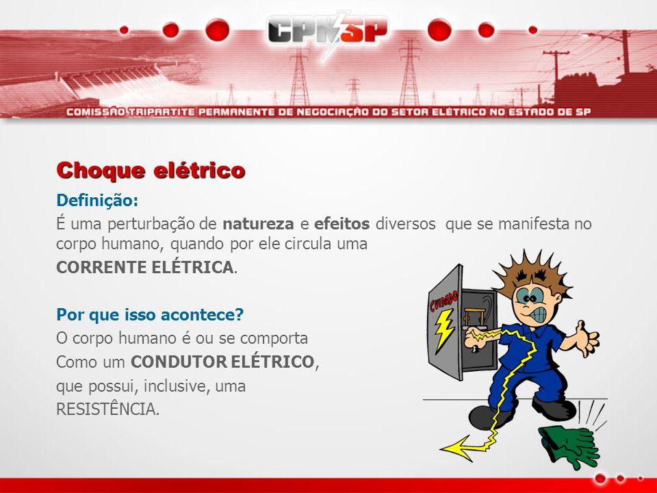 Choque elétrico Definição: