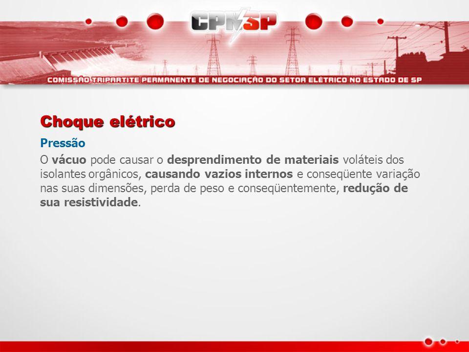 Choque elétrico Pressão