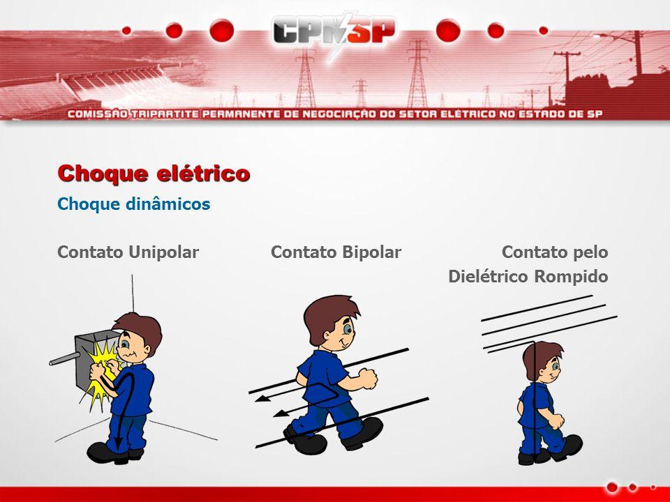 Choque elétrico Choque dinâmicos