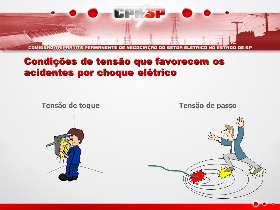 Condições de tensão que favorecem os acidentes por choque elétrico