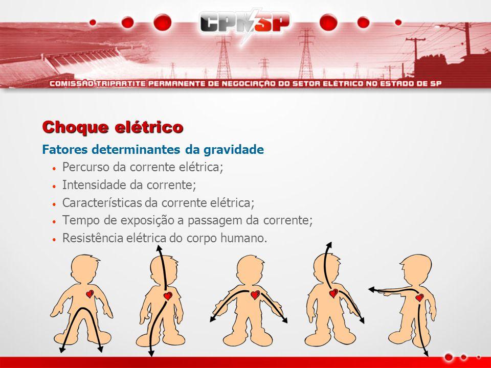Choque elétrico Fatores determinantes da gravidade