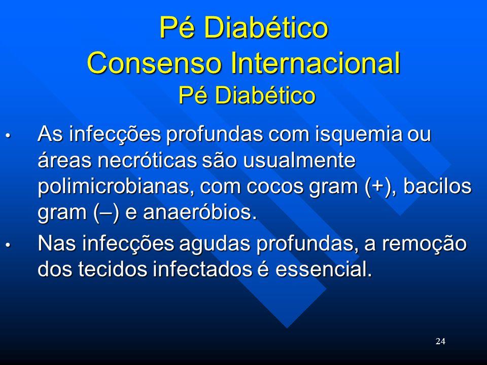 Pé Diabético Consenso Internacional Pé Diabético