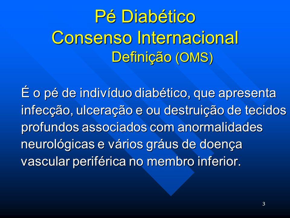 Pé Diabético Consenso Internacional Definição (OMS)