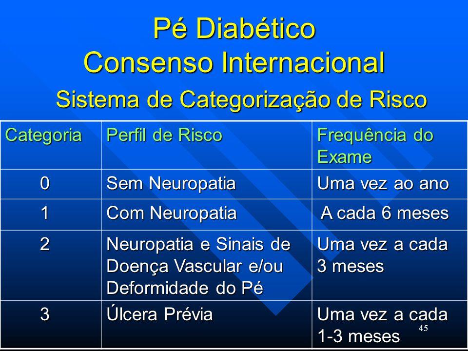 Consenso Internacional