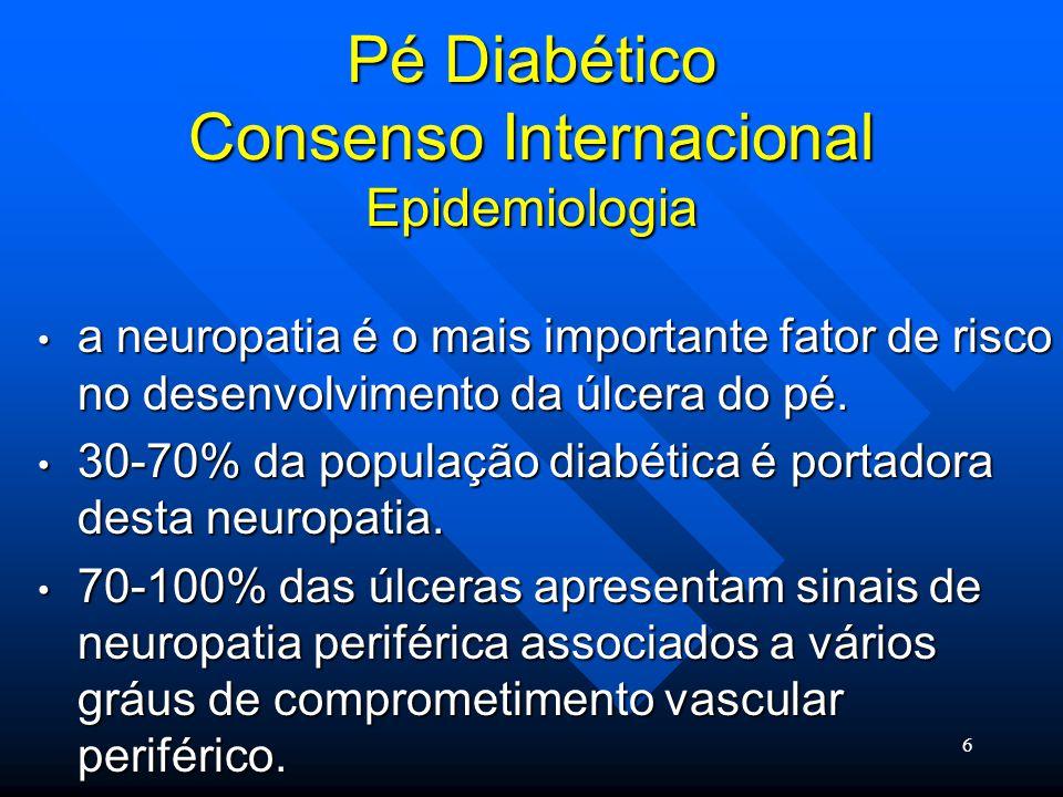 Pé Diabético Consenso Internacional Epidemiologia